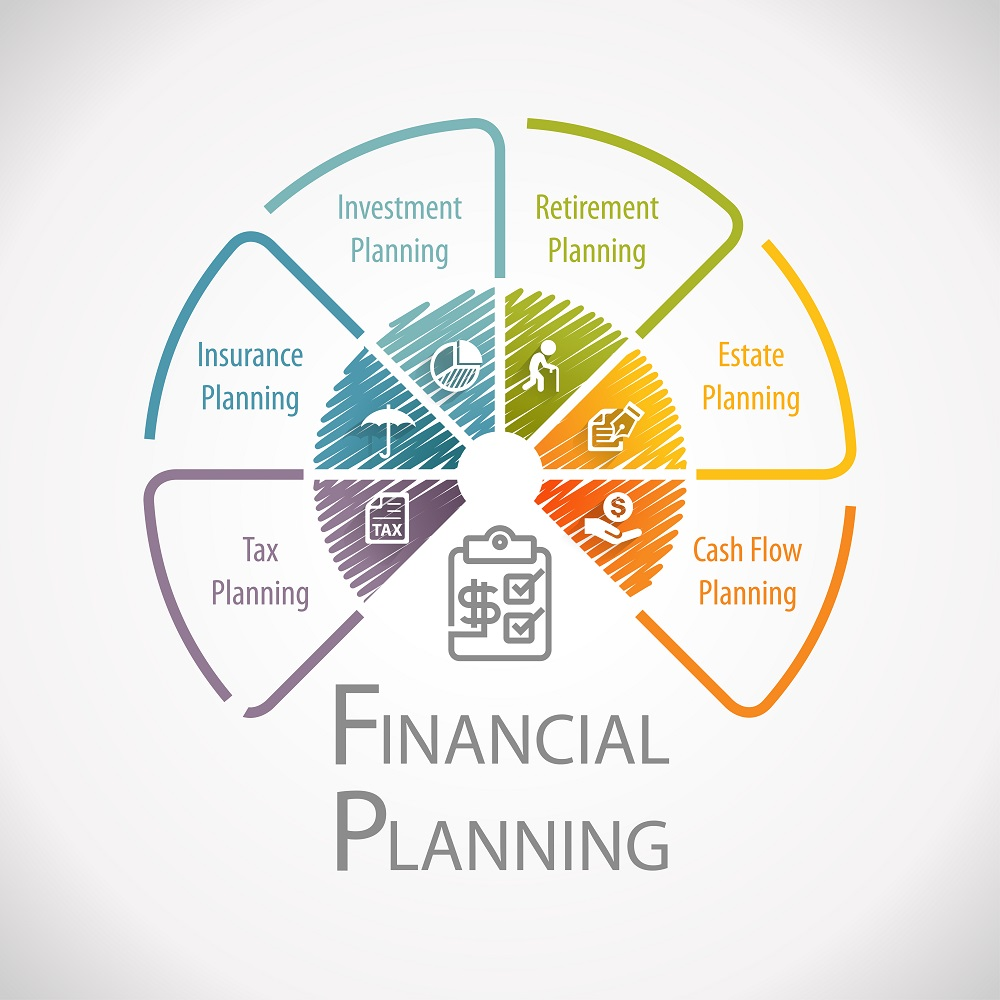 <p style='line-height:1.4; font-size:1.2em'> How is financial planning different from Investment planning?</p>